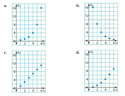 Big Ideas Math Algebra 2 Solutions Chapter 8 Sequences and Series 8.3 1