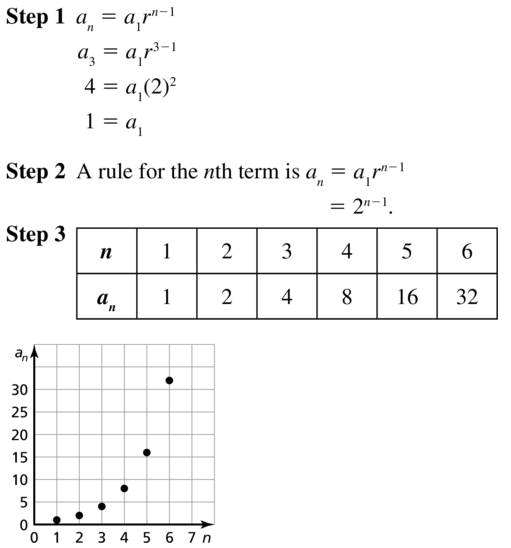 Big Ideas Math Algebra 2 Solutions Chapter 8 Sequences and Series 8.3 a 23