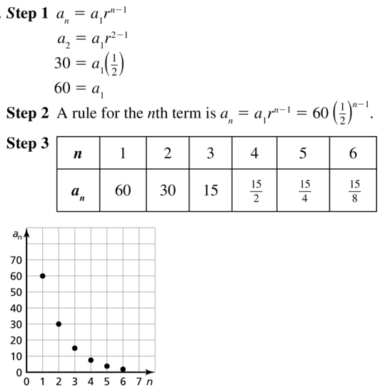 Big Ideas Math Algebra 2 Solutions Chapter 8 Sequences and Series 8.3 a 25