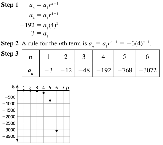 Big Ideas Math Algebra 2 Solutions Chapter 8 Sequences and Series 8.3 a 27