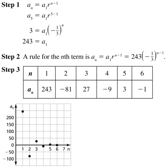 Big Ideas Math Algebra 2 Solutions Chapter 8 Sequences and Series 8.3 a 29