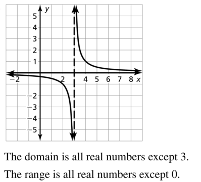 Big Ideas Math Algebra 2 Solutions Chapter 8 Sequences and Series 8.3 a 67