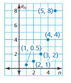 Big Ideas Math Algebra 2 Solutions Chapter 8 Sequences and Series q 2