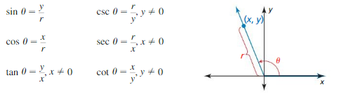 Big Ideas Math Algebra 2 Solutions Chapter 9 Trigonometric Ratios and Functions 9.3 1