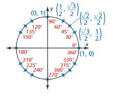 Big Ideas Math Algebra 2 Solutions Chapter 9 Trigonometric Ratios and Functions 9.3 19
