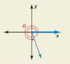 Big Ideas Math Algebra 2 Solutions Chapter 9 Trigonometric Ratios and Functions 9.3 20