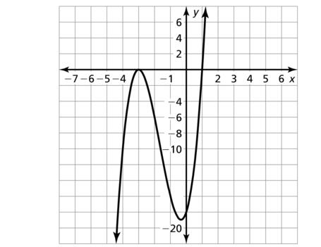 Big Ideas Math Algebra 2 Solutions Chapter 9 Trigonometric Ratios and Functions 9.3 a 51.2
