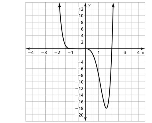 Big Ideas Math Algebra 2 Solutions Chapter 9 Trigonometric Ratios and Functions 9.3 a 53.2