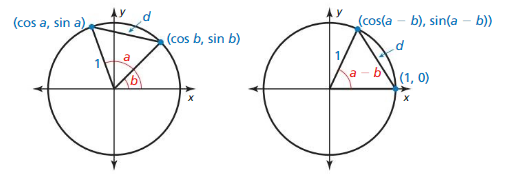 Big Ideas Math Algebra 2 Solutions Chapter 9 Trigonometric Ratios and Functions 9.8 1