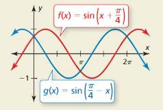 Big Ideas Math Algebra 2 Solutions Chapter 9 Trigonometric Ratios and Functions 9.8 6