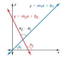 Big Ideas Math Algebra 2 Solutions Chapter 9 Trigonometric Ratios and Functions 9.8 7