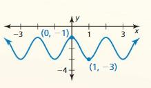 Big Ideas Math Algebra 2 Solutions Chapter 9 Trigonometric Ratios and Functions cr 30