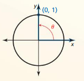 Big Ideas Math Algebra 2 Solutions Chapter 9 Trigonometric Ratios and Functions cr 9