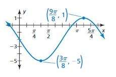 Big Ideas Math Algebra 2 Solutions Chapter 9 Trigonometric Ratios and Functions ct 6