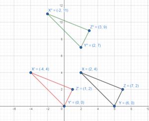 Big Ideas Math Answer Geometry Chapter 4 Transformations img_140