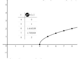 Big Ideas Math Answer Key Algebra 1 Chapter 10 Radical Functions and Equations img_30
