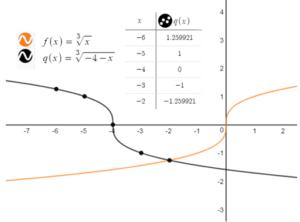 Big Ideas Math Answer Key Algebra 1 Chapter 10 Radical Functions and Equations img_34