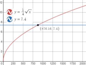 Big Ideas Math Answer Key Algebra 1 Chapter 10 Radical Functions and Equations img_37