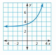 Big Ideas Math Answer Key Algebra 1 Chapter 6 Exponential Functions and Sequences 174