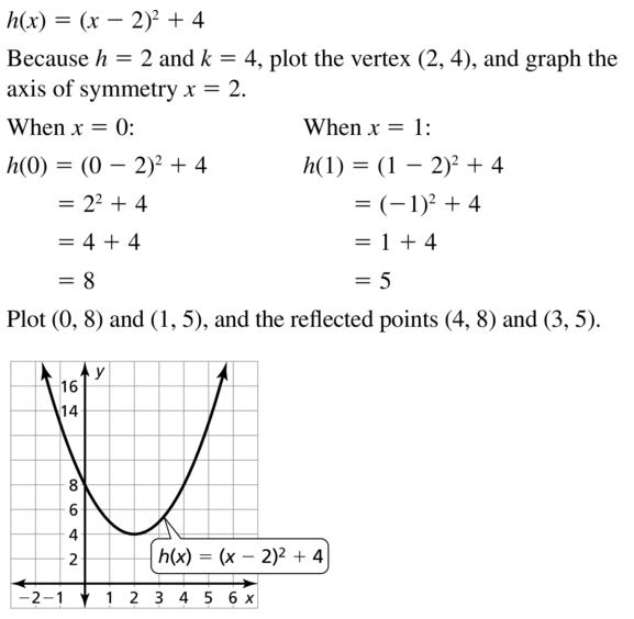 Big Ideas Math Answer Key Algebra 1 Chapter 8 Graphing Quadratic Functions 8.4 a 39.1