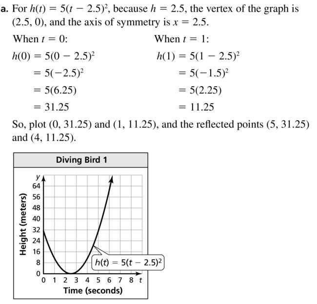 Big Ideas Math Answer Key Algebra 1 Chapter 8 Graphing Quadratic Functions 8.4 a 55.1