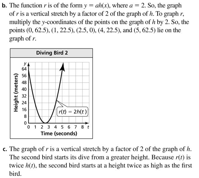 Big Ideas Math Answer Key Algebra 1 Chapter 8 Graphing Quadratic Functions 8.4 a 55.2
