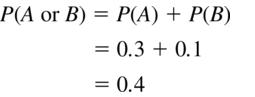 Big Ideas Math Answer Key Algebra 2 Chapter 10 Probability 10.4 a 3