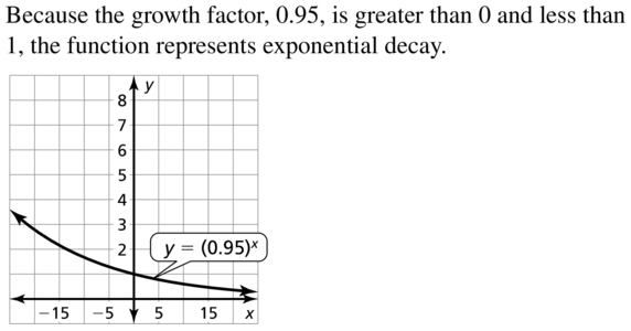 Big Ideas Math Answer Key Algebra 2 Chapter 11 Data Analysis and Statistics 11.4 a 23