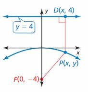 Big Ideas Math Answer Key Algebra 2 Chapter 2 Quadratic Functions 52