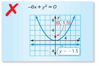 Big Ideas Math Answer Key Algebra 2 Chapter 2 Quadratic Functions 54