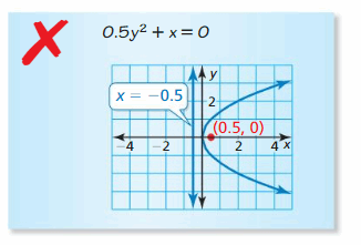 Big Ideas Math Answer Key Algebra 2 Chapter 2 Quadratic Functions 55