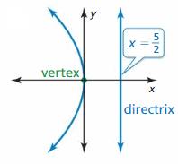 Big Ideas Math Answer Key Algebra 2 Chapter 2 Quadratic Functions 59