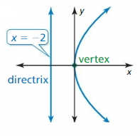Big Ideas Math Answer Key Algebra 2 Chapter 2 Quadratic Functions 60