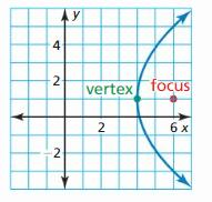 Big Ideas Math Answer Key Algebra 2 Chapter 2 Quadratic Functions 62