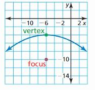 Big Ideas Math Answer Key Algebra 2 Chapter 2 Quadratic Functions 64