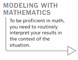 Big Ideas Math Answer Key Algebra 2 Chapter 2 Quadratic Functions 76