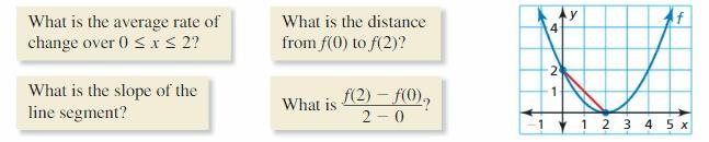 Big Ideas Math Answer Key Algebra 2 Chapter 2 Quadratic Functions 79