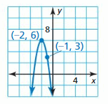 Big Ideas Math Answer Key Algebra 2 Chapter 2 Quadratic Functions 80