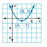 Big Ideas Math Answer Key Algebra 2 Chapter 2 Quadratic Functions 81