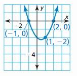 Big Ideas Math Answer Key Algebra 2 Chapter 2 Quadratic Functions 83
