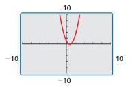 Big Ideas Math Answer Key Algebra 2 Chapter 3 Quadratic Equations and Complex Numbers 3.4 11