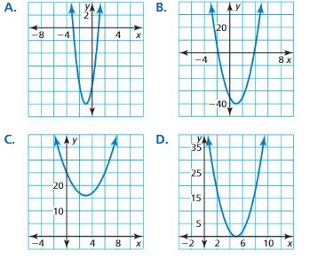 Big Ideas Math Answer Key Algebra 2 Chapter 3 Quadratic Equations and Complex Numbers 3.4 2