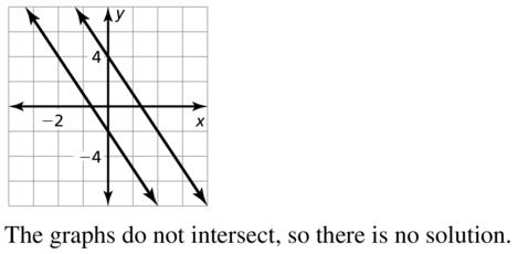Big Ideas Math Answer Key Algebra 2 Chapter 3 Quadratic Equations and Complex Numbers 3.4 a 79