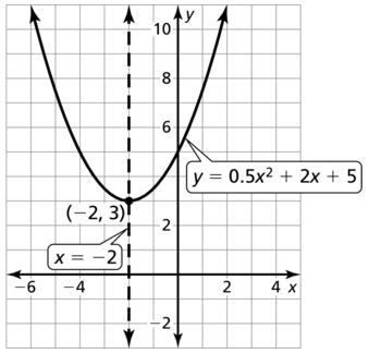 Big Ideas Math Answer Key Algebra 2 Chapter 3 Quadratic Equations and Complex Numbers 3.4 a 83