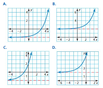 Big Ideas Math Answer Key Algebra 2 Chapter 6 Exponential and Logarithmic Functions 6.4 3