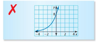 Big Ideas Math Answer Key Algebra 2 Chapter 6 Exponential and Logarithmic Functions 6.4 4