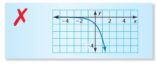 Big Ideas Math Answer Key Algebra 2 Chapter 6 Exponential and Logarithmic Functions 6.4 5