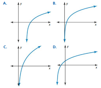 Big Ideas Math Answer Key Algebra 2 Chapter 6 Exponential and Logarithmic Functions 6.4 7