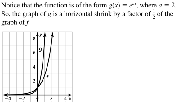 Big Ideas Math Answer Key Algebra 2 Chapter 6 Exponential and Logarithmic Functions 6.4 a 17