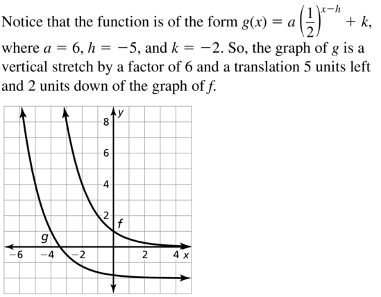Big Ideas Math Answer Key Algebra 2 Chapter 6 Exponential and Logarithmic Functions 6.4 a 23